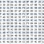 Crypto Puzzle